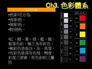 Basic Colour Theory Colour theory encompasses a multitude