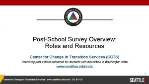 PostSchool Survey Overview Roles and Resources Center for