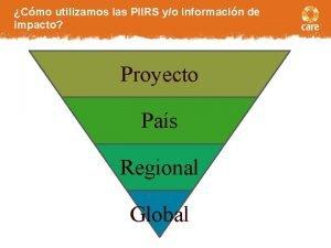Cmo utilizamos las PIIRS yo informacin de impacto