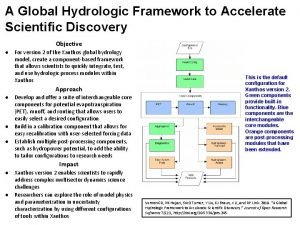 A Global Hydrologic Framework to Accelerate Scientific Discovery