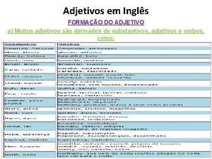 Adjetivos em Ingls FORMAO DO ADJETIVO a Muitos