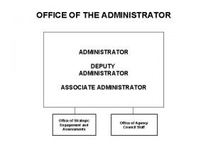 OFFICE OF THE ADMINISTRATOR DEPUTY ADMINISTRATOR ASSOCIATE ADMINISTRATOR