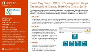 Smart Org Charts Office 365 Integration Helps Organizations