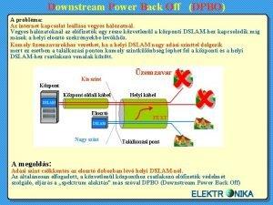 Downstream Power Back Off DPBO A problma Az