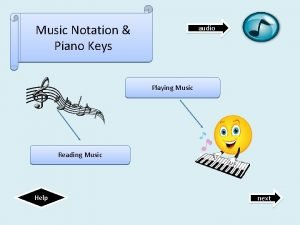 Music Notation Piano Keys audio Playing Music Reading