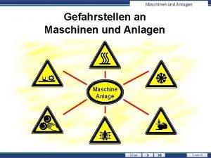 Maschinen und Anlagen Gefahrstellen an Maschinen und Anlagen