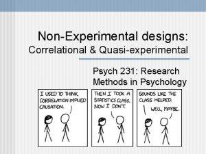 NonExperimental designs Correlational Quasiexperimental Psych 231 Research Methods