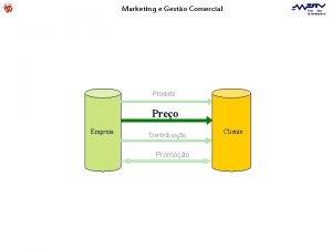 Marketing e Gesto Comercial Dep Eng Electrotcnica Produto