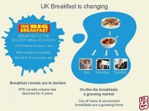 UK Breakfast is changing BREAKFAST IS THE BIGGEST