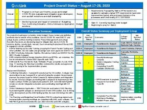 Project Overall Status August 17 28 2020 Overall