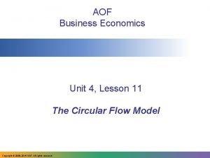 AOF Business Economics Unit 4 Lesson 11 The