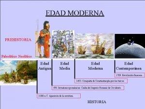 EDAD MODERNA PREHISTORIA Paleoltico Neoltico Edad Antigua Edad