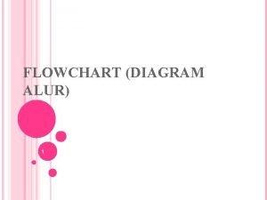 FLOWCHART DIAGRAM ALUR 1 FLOWCHART Baganbagan yang mempunyai