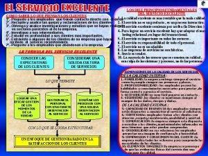 LOS DIEZ PRINCIPIOS FUNDAMENTALES DEL SERVICIO EXCELENTE COMO