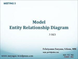 MEETING 3 Model Entity Relationship Diagram 3 SKS