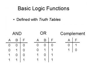 Basic Logic Functions Defined with Truth Tables OR
