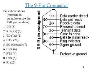 The 9 Pin Connector Pin abbreviations numbers in