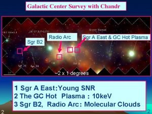 Galactic Center Survey with Chandr Sgr B 2