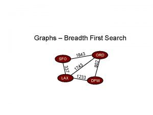 Graphs Breadth First Search 337 LAX 3 4