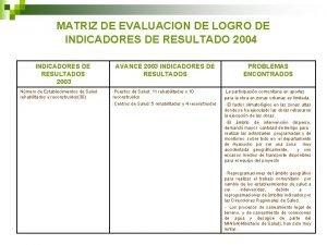 MATRIZ DE EVALUACION DE LOGRO DE INDICADORES DE