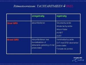 Ritmestoornissen TACHYARITMIEEN SNEL Smal QRS onregelmatig atriumfibrilleren Sinustachycardie