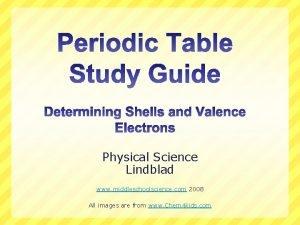 Physical Science Lindblad www middleschoolscience com 2008 All
