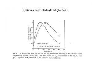 Qumica SiF efeito de adio de O 2