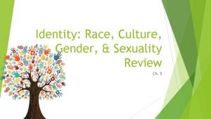Identity Race Culture Gender Sexuality Review Ch 5