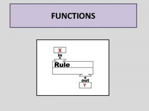 FUNCTIONS X Y What is a Function Function