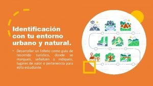 Identificacin con tu entorno urbano y natural Desarrollar