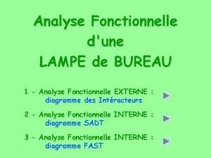 Analyse Fonctionnelle dune LAMPE de BUREAU 1 Analyse