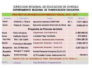DIRECCION REGIONAL DE EDUCACION DE CHIRIQUI DEPARTAMENTO REGIONAL