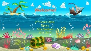 Welcome 2 nd Grade Open House Mrs Martinez