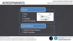 AERODYNAMICS DESIGN Wing Tail Fuselage Control Surfaces PERFORMANCE