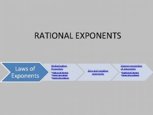 RATIONAL EXPONENTS Laws of Exponents Multiplication Properties Product