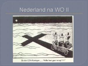 Nederland na WO II 1973 heden In 1973