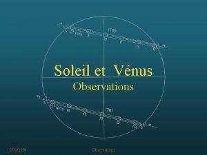 Soleil et Vnus Observations 12012004 Observations Observer le