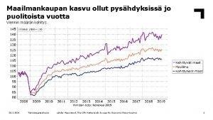 Maailmankaupan kasvu ollut pyshdyksiss jo puolitoista vuotta Viennin