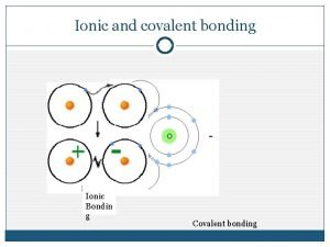 Ionic and covalent bonding Ionic bondin Bondin g