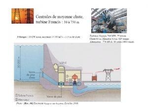 TURBINE PELTON La turbine Crossflow ou BankiMitchell de