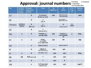 Approval journal numbers Site Document stating full approval
