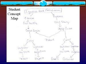 Student Concept Map Sedimentary Rocks Dr David Steer