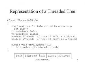 Representation of a Threaded Tree class Threaded Node