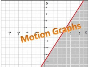 Motion Graphs Motion graphs are an important tool