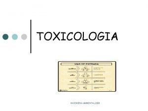 TOXICOLOGIA INGENIERIA AMBIENTAL 2006 DEFINICIONES TOXICOLOGIA EXPOSICION TOXICIDAD