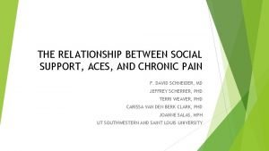 THE RELATIONSHIP BETWEEN SOCIAL SUPPORT ACES AND CHRONIC