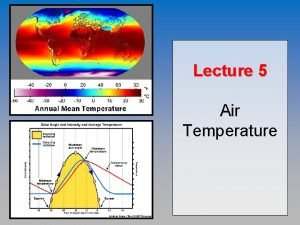Lecture 5 Air Temperature Air Temperature why its