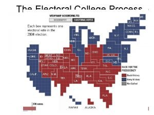 The Electoral College Process Why an Electoral College