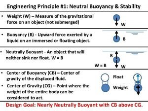 Engineering Principle 1 Neutral Buoyancy Stability Weight W