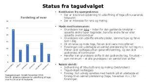Status fra tagudvalget Konklusion fra sprgeskema Der er